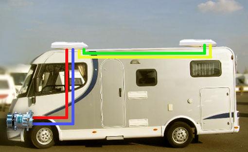 climatiseur a commande electrique pour camping cars clim vans climatisation v hicules sp ciaux. Black Bedroom Furniture Sets. Home Design Ideas